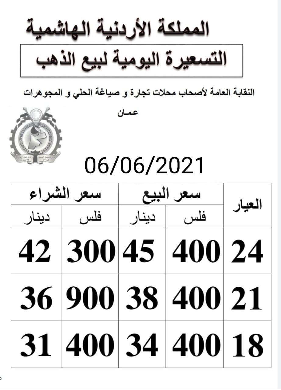 أسعار الذهب في الاردن اليوم الأحد 6/6/2021